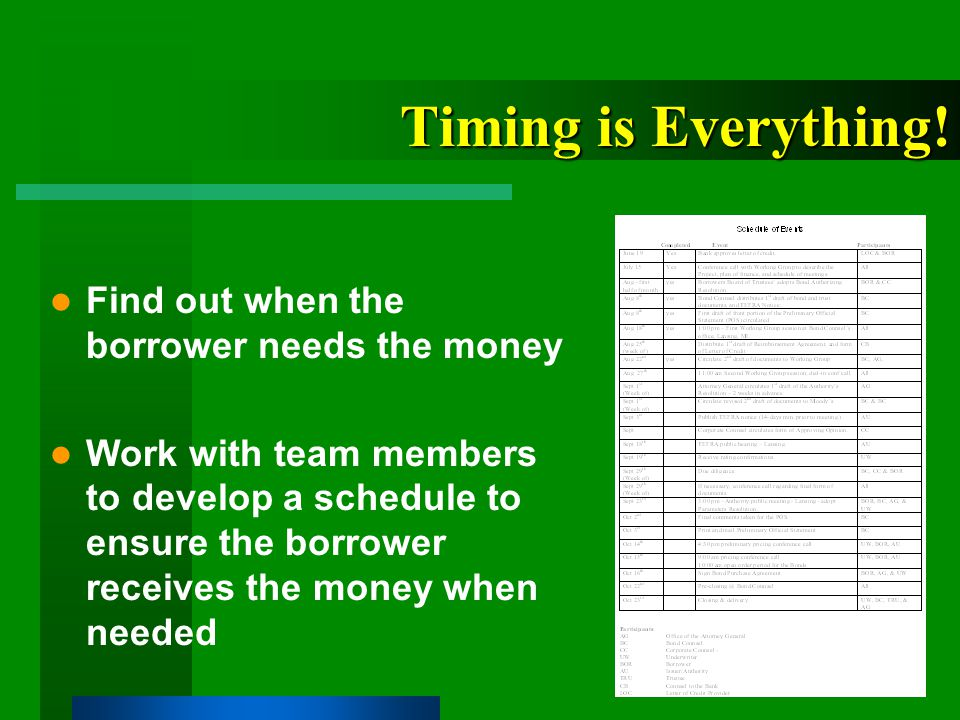 Select the Team Underwriters: sell/place the bonds with investors Bond counsel: provides legal advice as well as opinions on the legality and taxability of bonds Trustee: manages the flow of funds Financial Advisor: independent third party that advises the borrower regarding the terms and structure of the deal