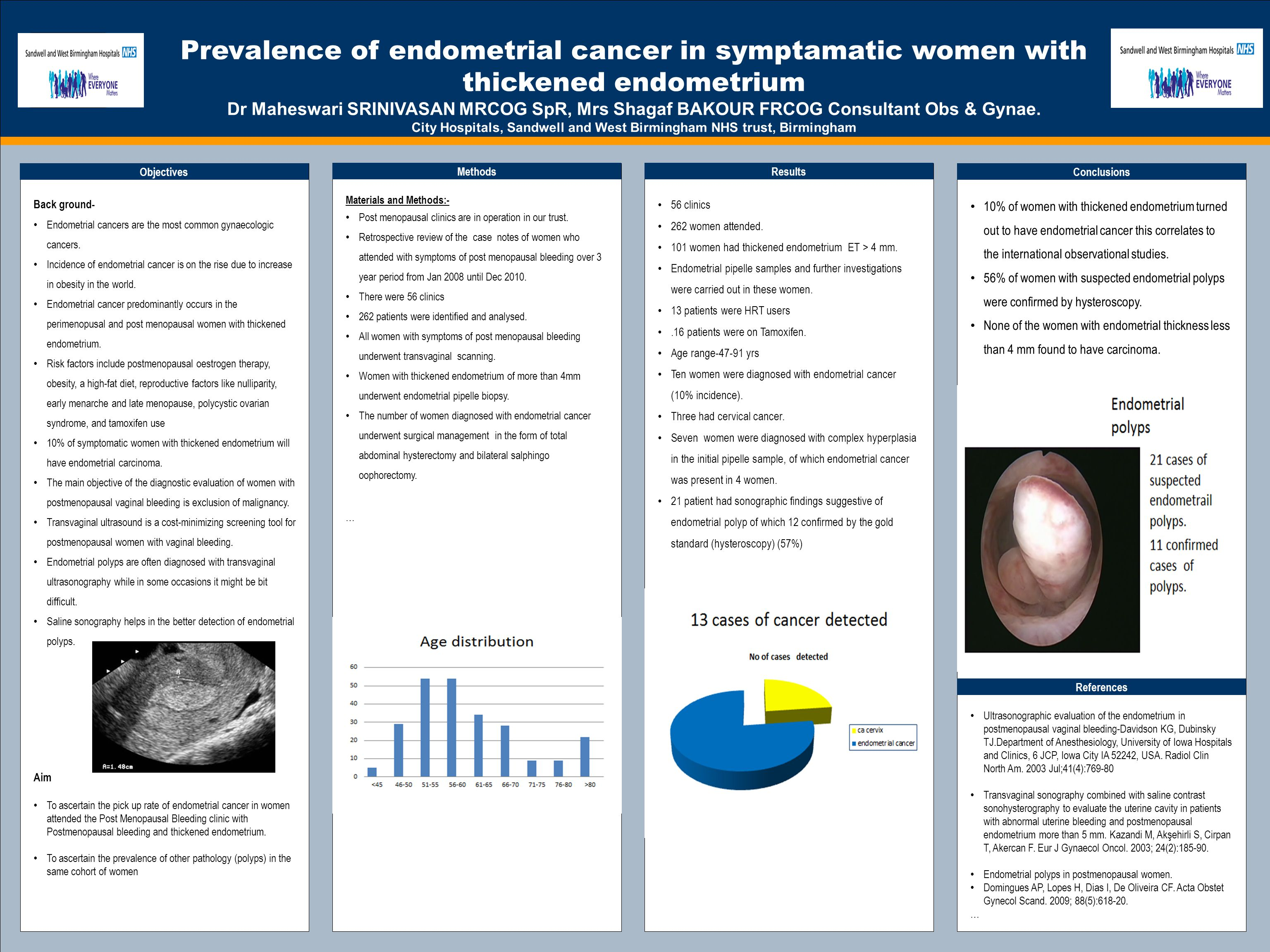 TEMPLATE DESIGN © 2008 www.PosterPresentations.com Prevalence of endometrial cancer in symptamatic women with thickened endometrium Dr Maheswari SRINI