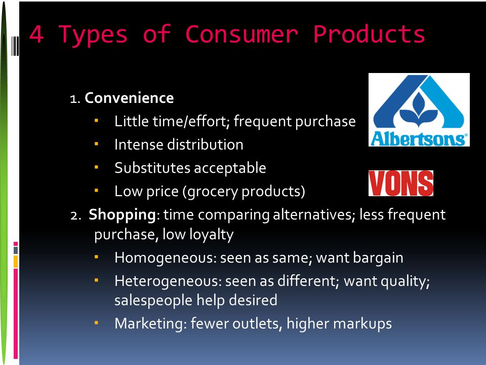 4 Types of Consumer Products 1.