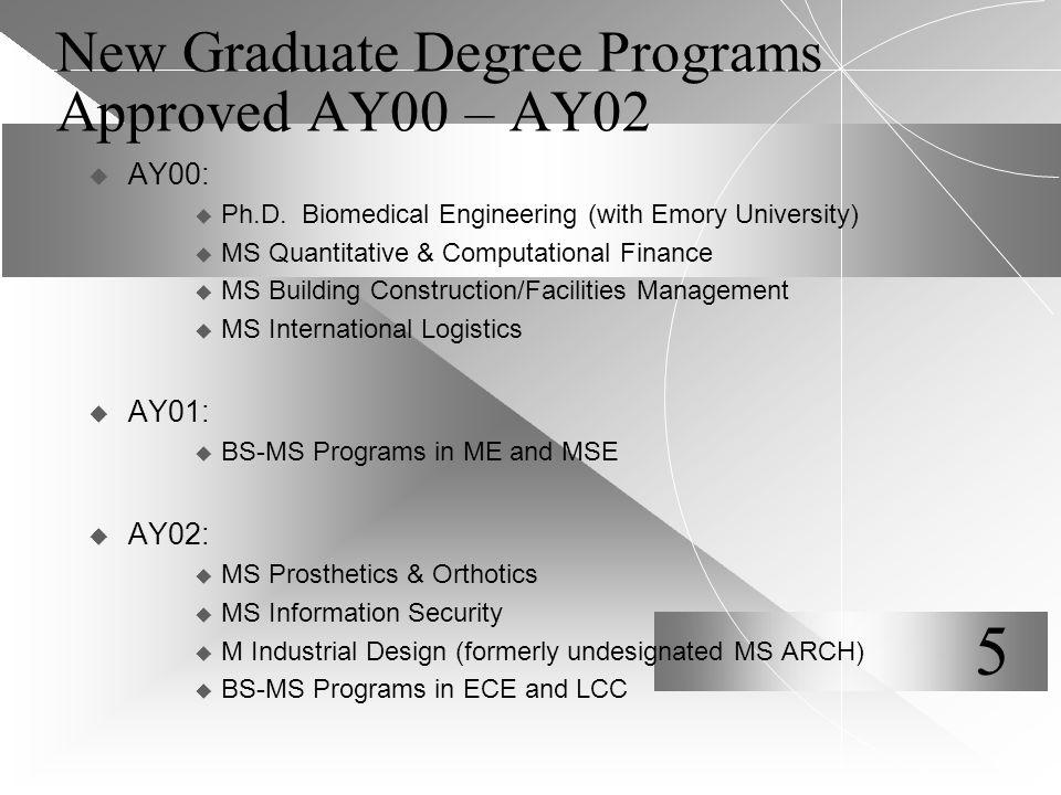 New Graduate Degree Programs Approved AY00 – AY02  AY00:  Ph.D. Biomedical Engineering (with Emory University)  MS Quantitative & Computational Fin
