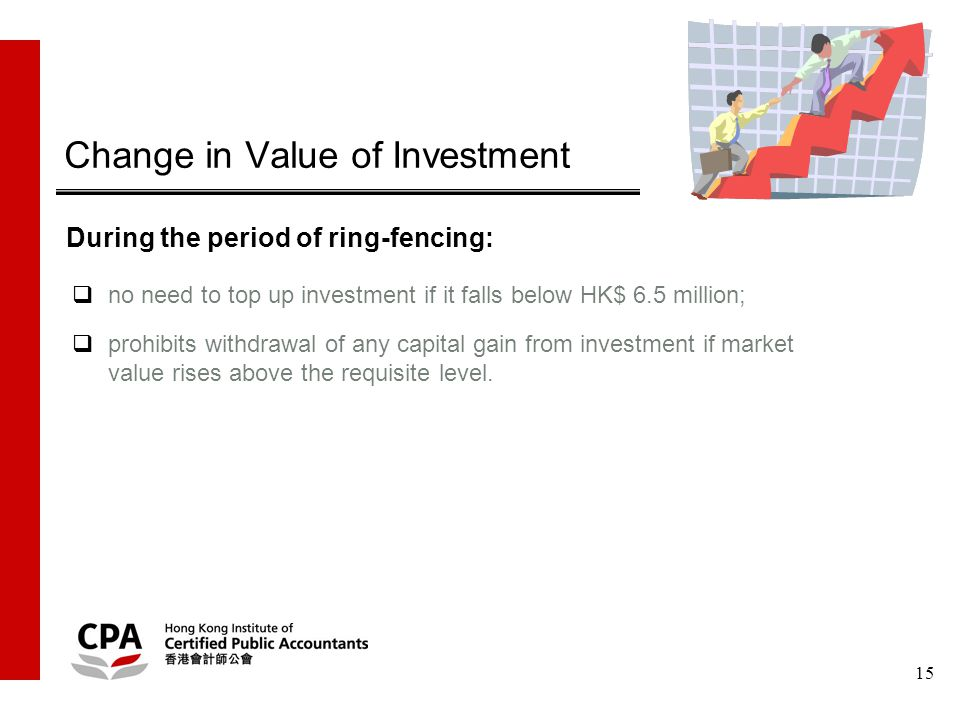 15 Change in Value of Investment  no need to top up investment if it falls below HK$ 6.5 million;  prohibits withdrawal of any capital gain from investment if market value rises above the requisite level.