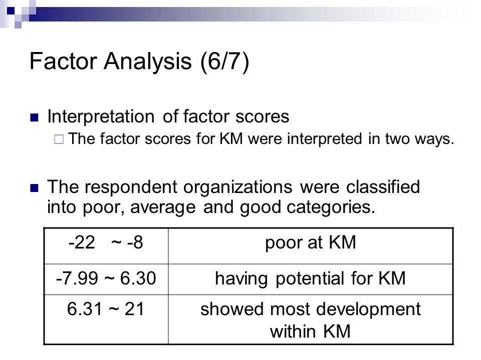 Factor Analysis (6/7) Interpretation of factor scores  The factor scores for KM were interpreted in two ways.