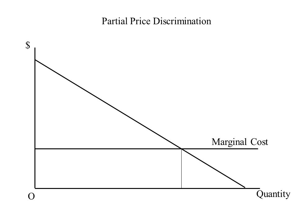 Partial Price Discrimination $ Quantity Marginal Cost O