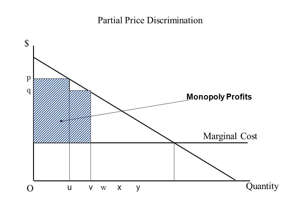 Partial Price Discrimination $ Quantity w Marginal Cost uvxy Monopoly Profits p q O