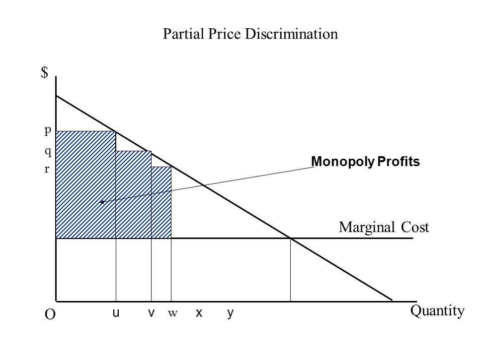 Partial Price Discrimination $ Quantity w Marginal Cost uvxy Monopoly Profits p q r O
