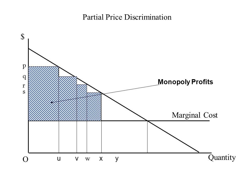 Partial Price Discrimination $ Quantity w Marginal Cost uvxy Monopoly Profits p q r s O