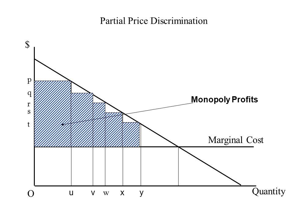 Partial Price Discrimination $ Quantity w Marginal Cost uvxy Monopoly Profits p q r s t O