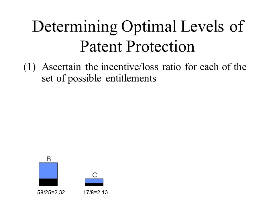 Determining Optimal Levels of Patent Protection (1)Ascertain the incentive/loss ratio for each of the set of possible entitlements B C 58/25=2.3217/8=2.13