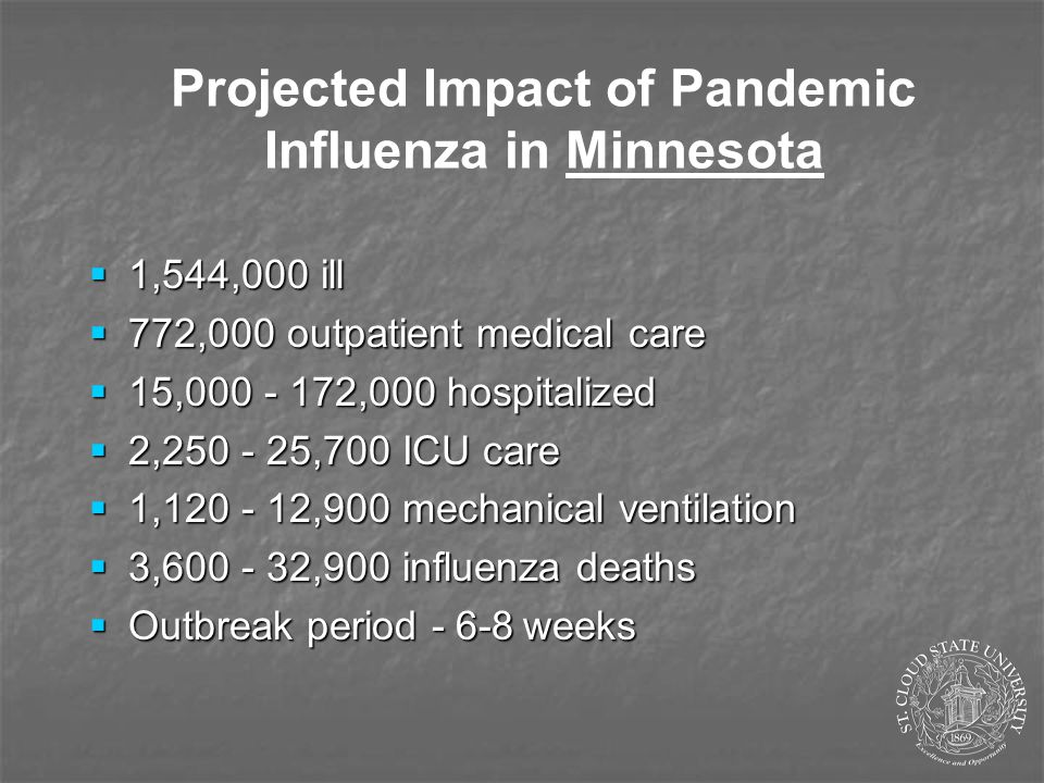 Projected Impact of Pandemic Influenza in Minnesota  1,544,000 ill  772,000 outpatient medical care  15,000 - 172,000 hospitalized  2,250 - 25,700 ICU care  1,120 - 12,900 mechanical ventilation  3,600 - 32,900 influenza deaths  Outbreak period - 6-8 weeks