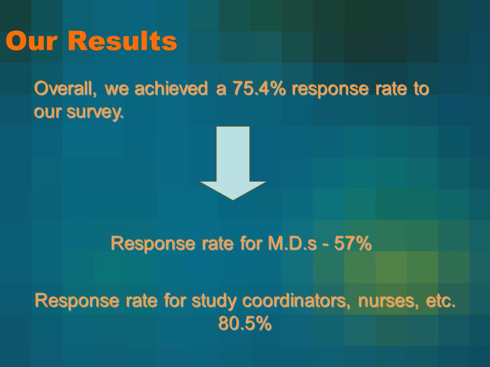 Our Results Overall, we achieved a 75.4% response rate to our survey.