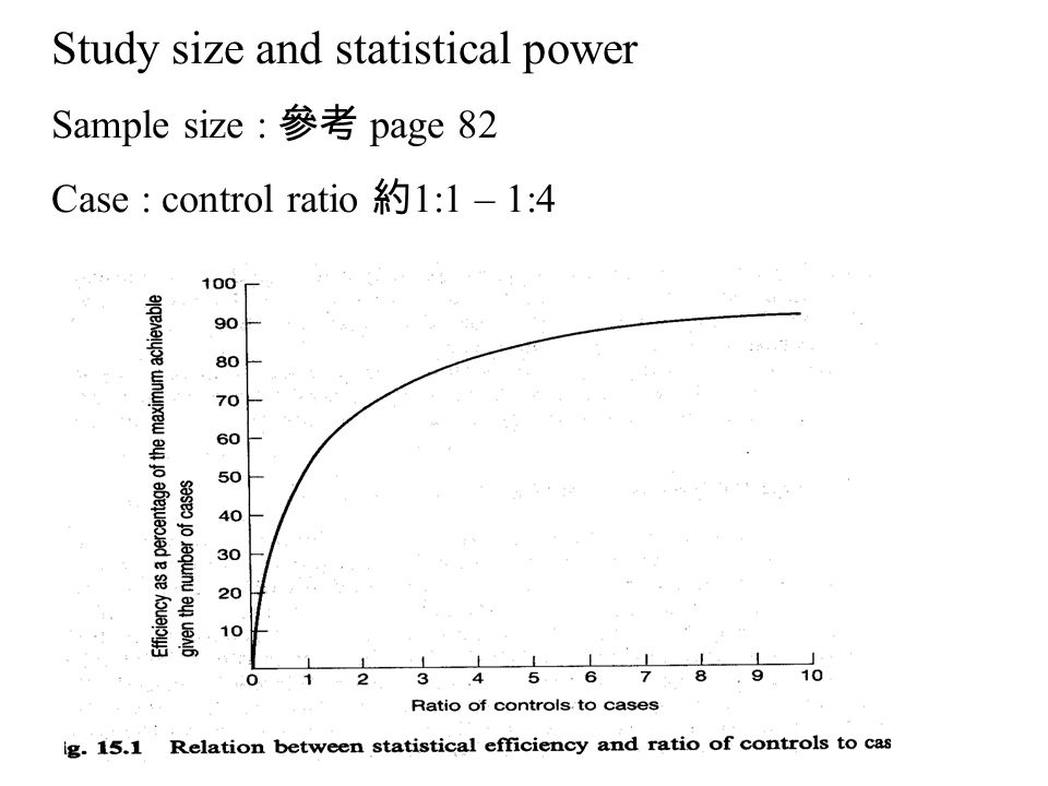 Study size and statistical power Sample size : 參考 page 82 Case : control ratio 約 1:1 – 1:4