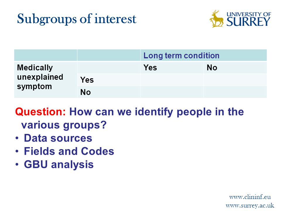 www.clininf.eu www.surrey.ac.uk Subgroups of interest Long term condition Medically unexplained symptom YesNo Yes No Question: How can we identify people in the various groups.