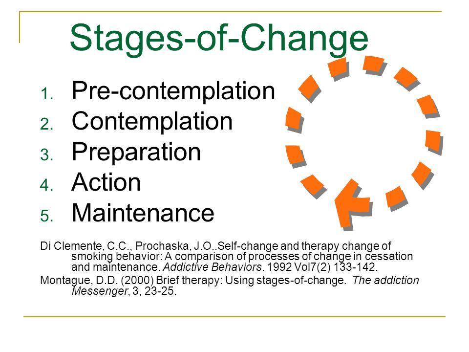 Stages-of-Change 1. Pre-contemplation 2. Contemplation 3.