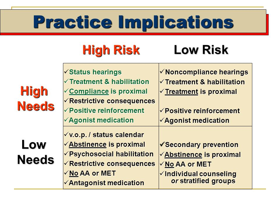 Practice Implications High Risk Low Risk HighNeeds LowNeeds Status hearings Treatment & habilitation Treatment & habilitation Compliance is proximal Compliance is proximal Restrictive consequences Restrictive consequences Positive reinforcement Positive reinforcement Agonist medication Agonist medication Noncompliance hearings Treatment & habilitation Treatment & habilitation Treatment is proximal Treatment is proximal Positive reinforcement Positive reinforcement Agonist medication Agonist medication v.o.p.