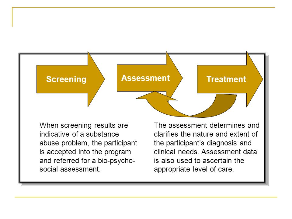 Screening Assessment Treatment When screening results are indicative of a substance abuse problem, the participant is accepted into the program and referred for a bio-psycho- social assessment.