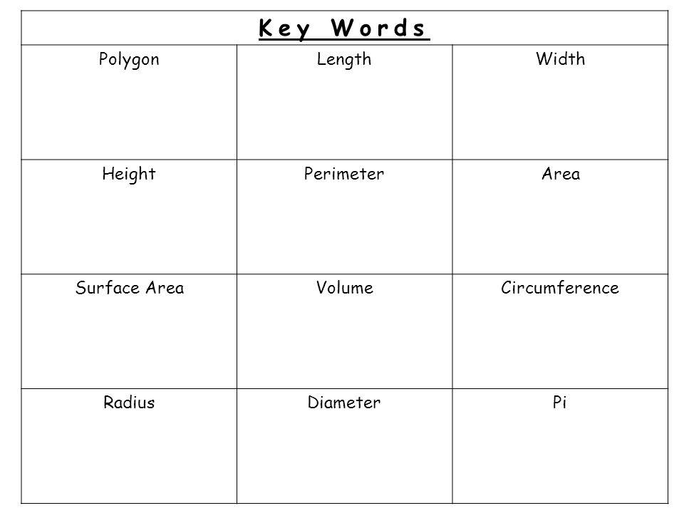 Key Words PolygonLengthWidth HeightPerimeterArea Surface AreaVolumeCircumference RadiusDiameterPi
