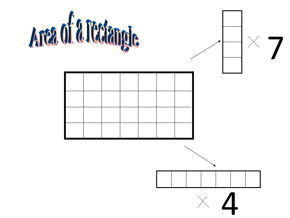 How could we calculate the perimeter of this rectangle? 5cm 3cm
