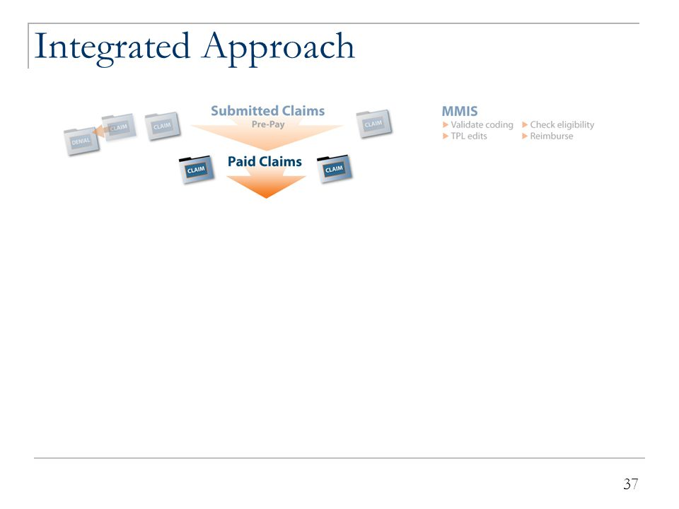 37 Integrated Approach 37