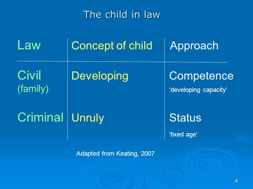 15 Classifying Children's Rights Hodgson (1988) The child in law