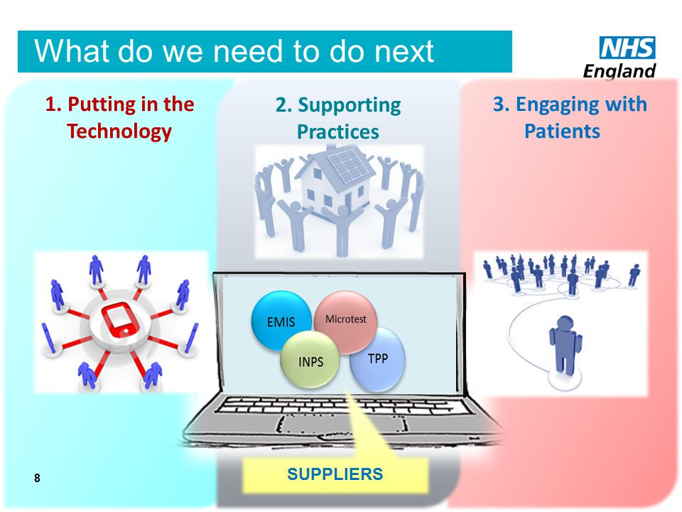 3. Engaging with Patients 1. Putting in the Technology 2. Supporting Practices What do we need to do next 8 SUPPLIERS