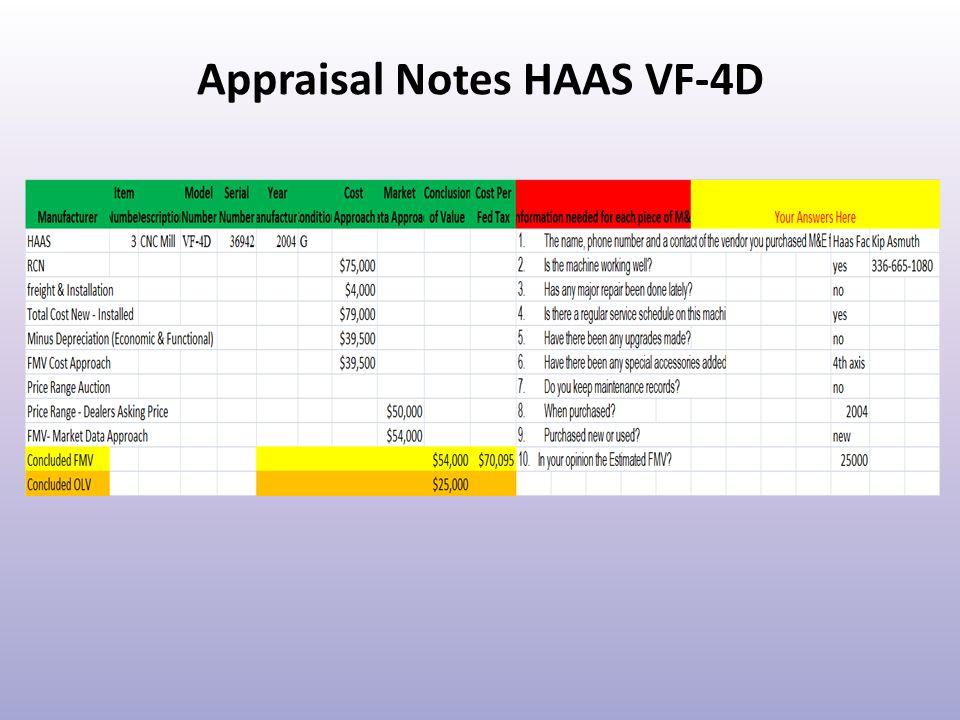 Appraisal Notes HAAS VF-4D
