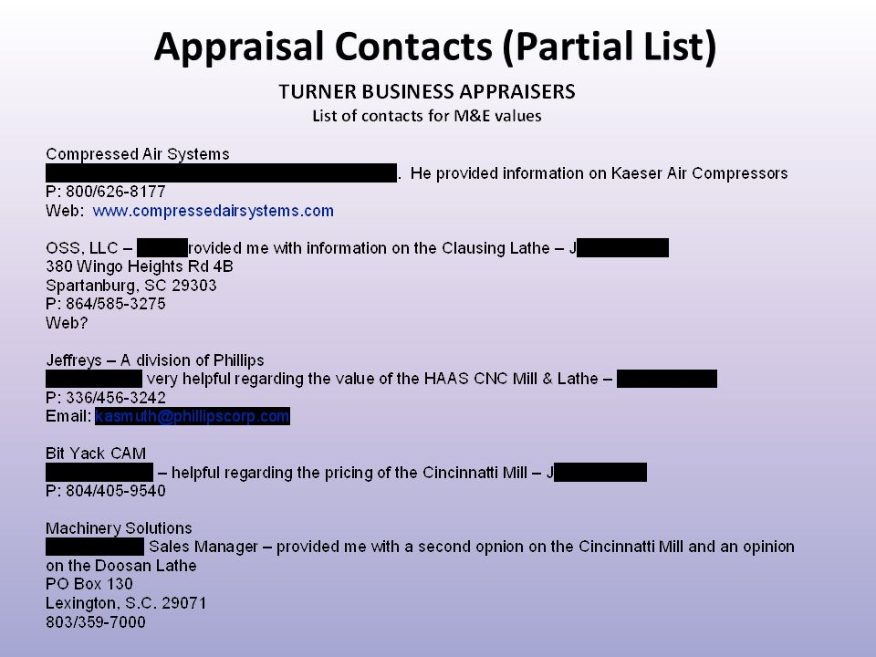 Appraisal Contacts (Partial List)