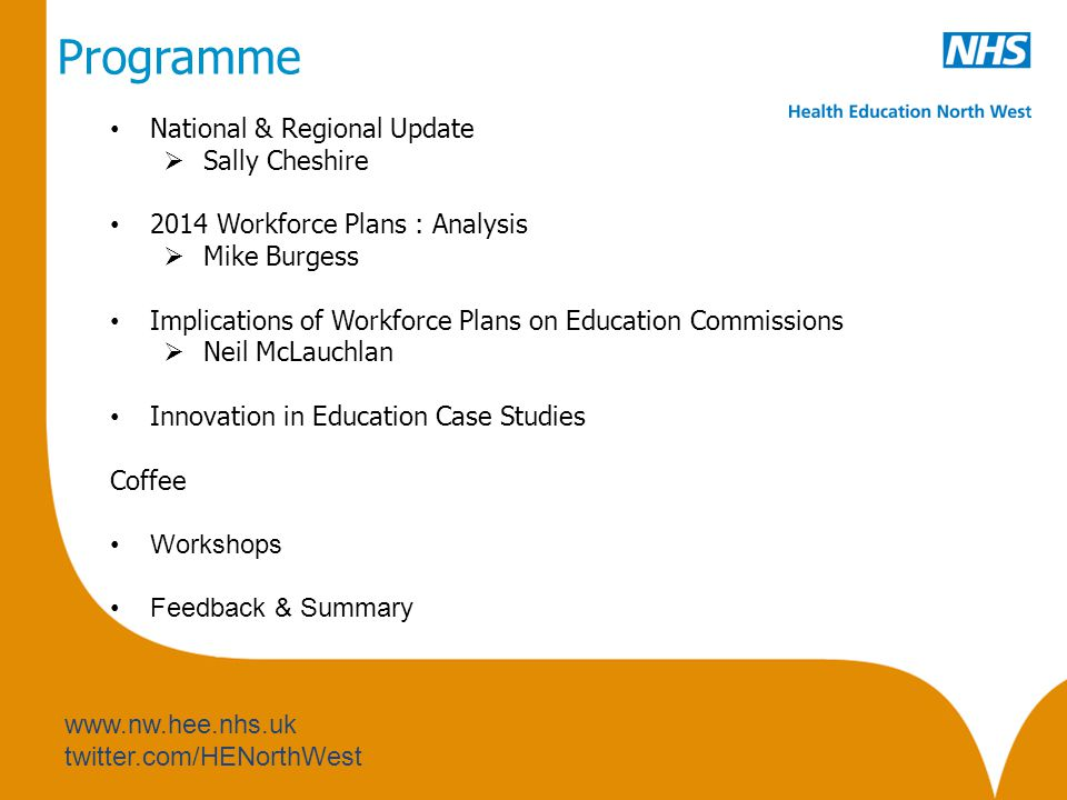 www.nw.hee.nhs.uk twitter.com/HENorthWest Programme National & Regional Update  Sally Cheshire 2014 Workforce Plans : Analysis  Mike Burgess Implications of Workforce Plans on Education Commissions  Neil McLauchlan Innovation in Education Case Studies Coffee Workshops Feedback & Summary