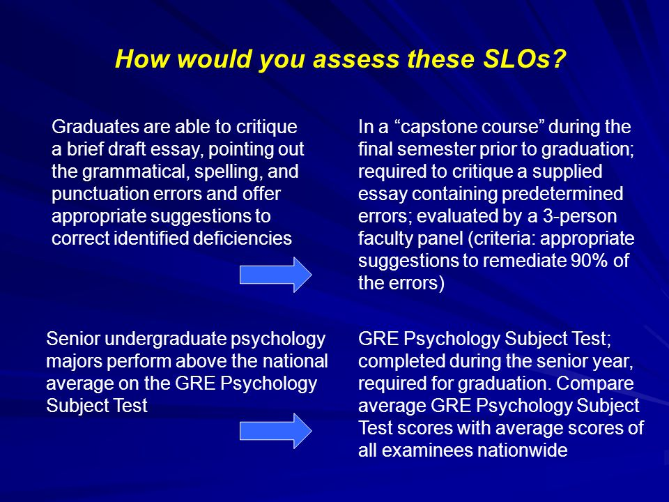 How would you assess these SLOs.