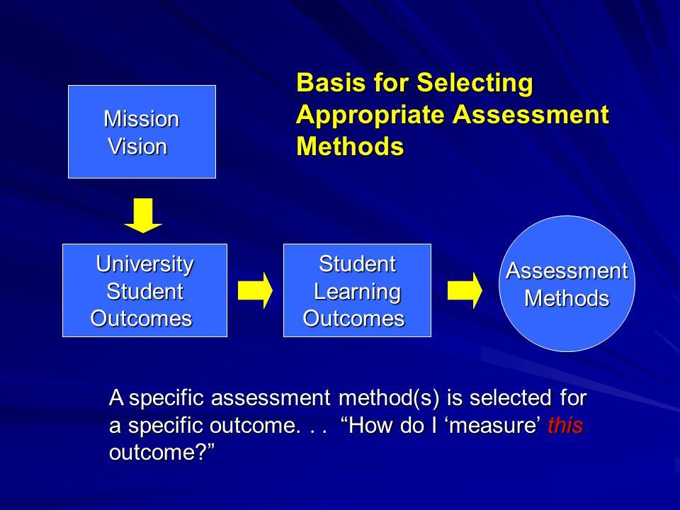 MissionVision UniversityStudentOutcomesStudentLearningOutcomes AssessmentMethods A specific assessment method(s) is selected for a specific outcome...