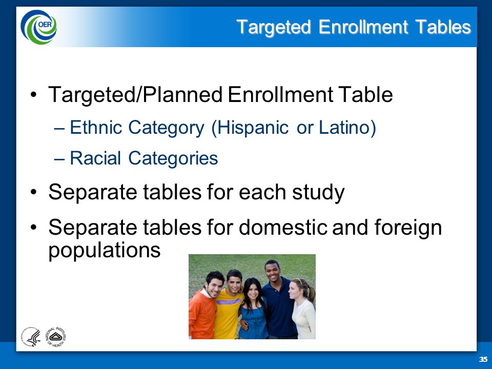 35 Targeted Enrollment Tables Targeted/Planned Enrollment Table –Ethnic Category (Hispanic or Latino) –Racial Categories Separate tables for each study Separate tables for domestic and foreign populations 35