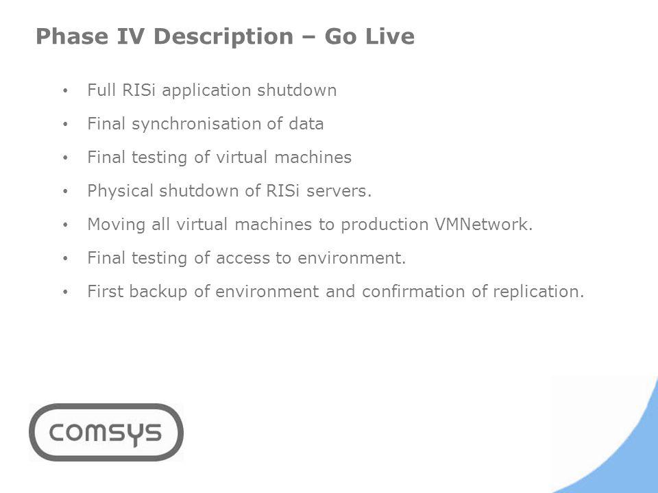 Phase IV Description – Go Live Full RISi application shutdown Final synchronisation of data Final testing of virtual machines Physical shutdown of RISi servers.
