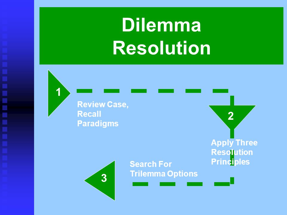 Dilemma Resolution 1 2 3 Review Case, Recall Paradigms Apply Three Resolution Principles Search For Trilemma Options