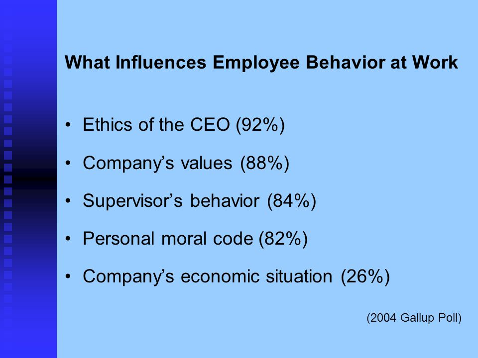 What Influences Employee Behavior at Work Ethics of the CEO (92%) Company's values (88%) Supervisor's behavior (84%) Personal moral code (82%) Company