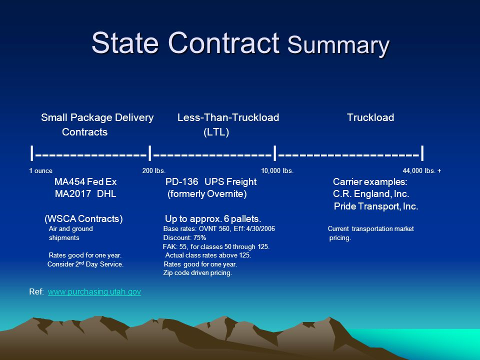 State Contract Summary Small Package Delivery Less-Than-Truckload Truckload Contracts (LTL) I----------------I-----------------I--------------------I