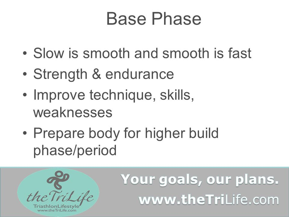 Base Phase Slow is smooth and smooth is fast Strength & endurance Improve technique, skills, weaknesses Prepare body for higher build phase/period