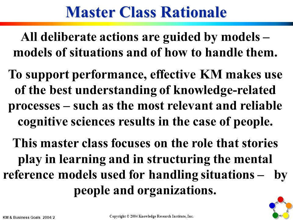 KM & Business Goals 2004/ 3 Copyright © 2004 Knowledge Research Institute, Inc.