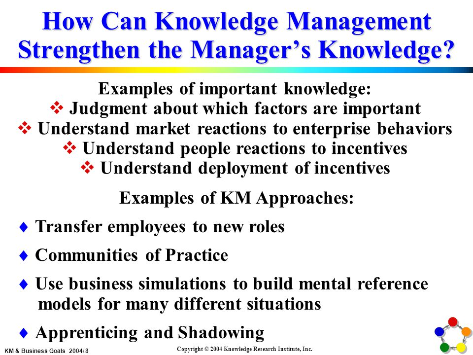 KM & Business Goals 2004/ 19 Copyright © 2004 Knowledge Research Institute, Inc.
