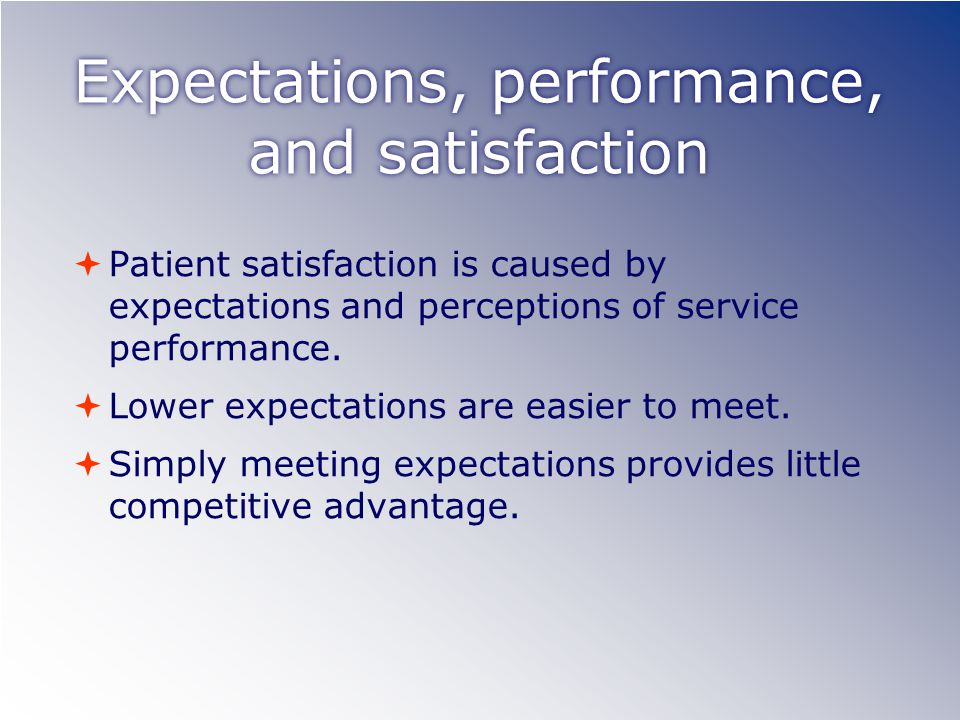 Summary  Patient perceptions are important as proxies for patient behavior (i.e., association with patient loyalty, word of mouth, and profitability).