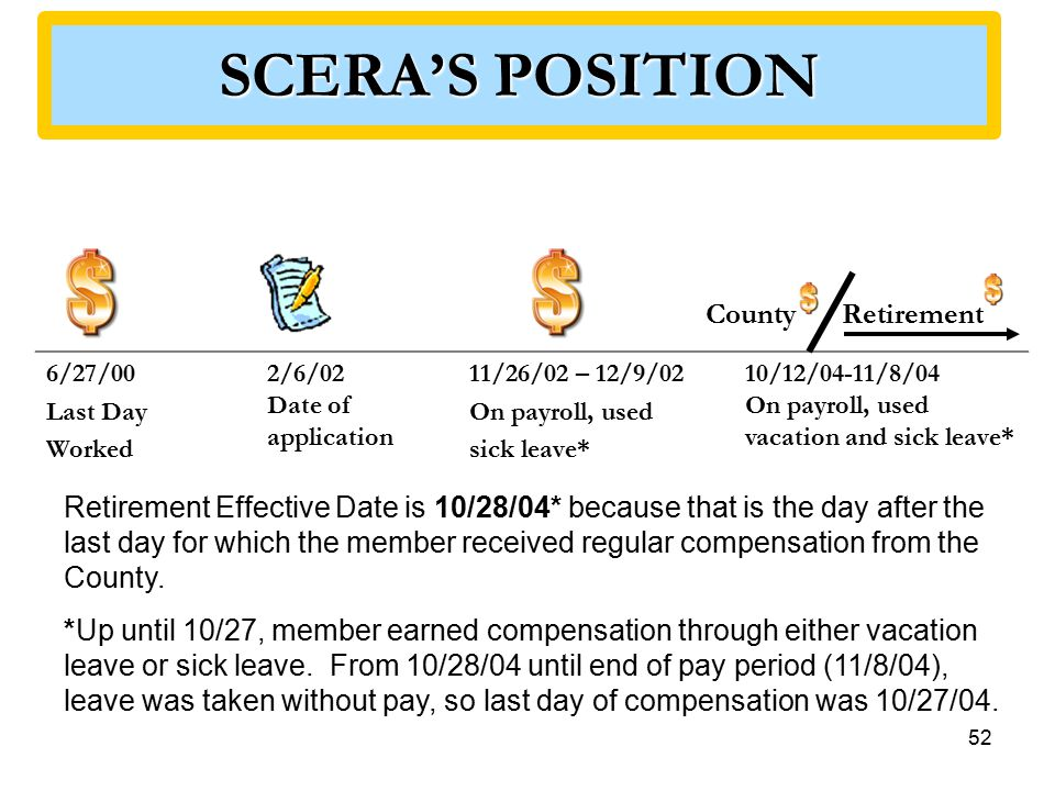 52 SCERA'S POSITION 6/27/00 Last Day Worked 2/6/02 Date of application 11/26/02 – 12/9/02 On payroll, used sick leave* 10/12/04-11/8/04 On payroll, used vacation and sick leave* County Retirement Retirement Effective Date is 10/28/04* because that is the day after the last day for which the member received regular compensation from the County.