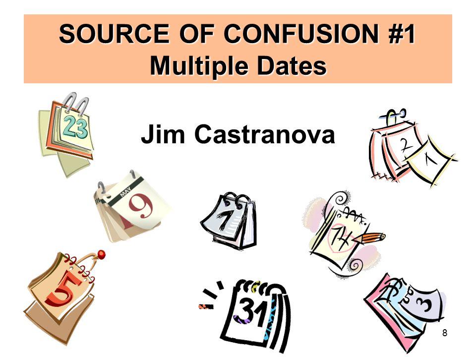 8 SOURCE OF CONFUSION #1 Multiple Dates Jim Castranova