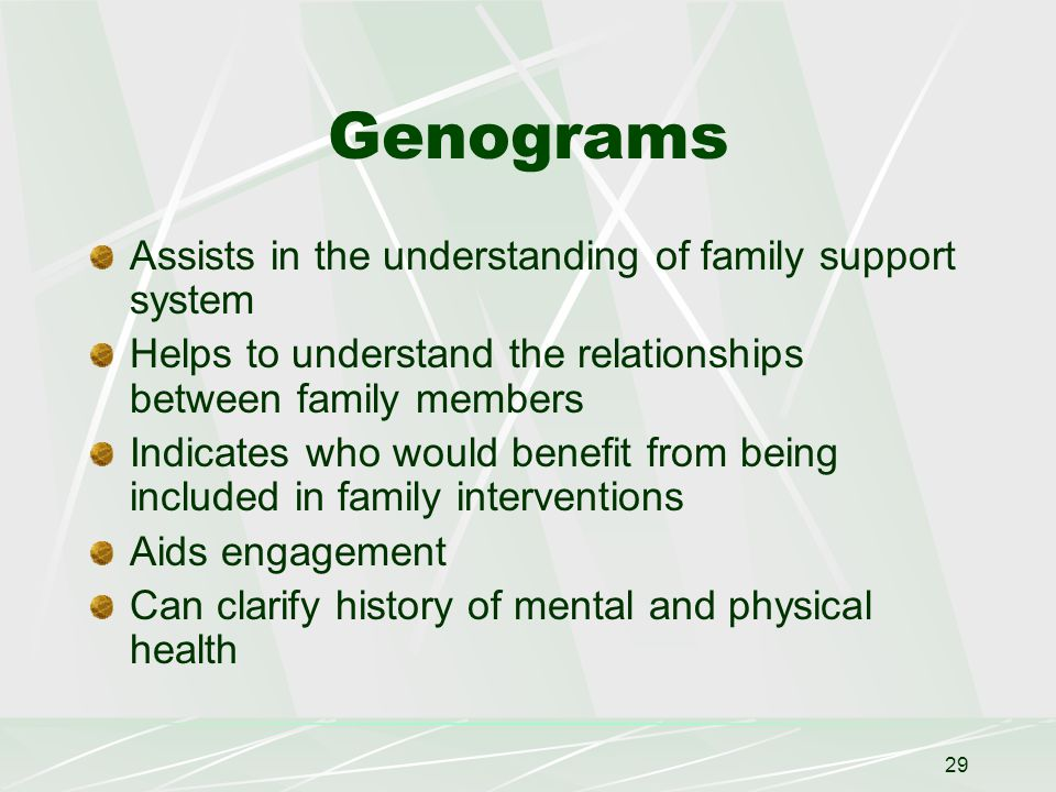 29 Genograms Assists in the understanding of family support system Helps to understand the relationships between family members Indicates who would benefit from being included in family interventions Aids engagement Can clarify history of mental and physical health