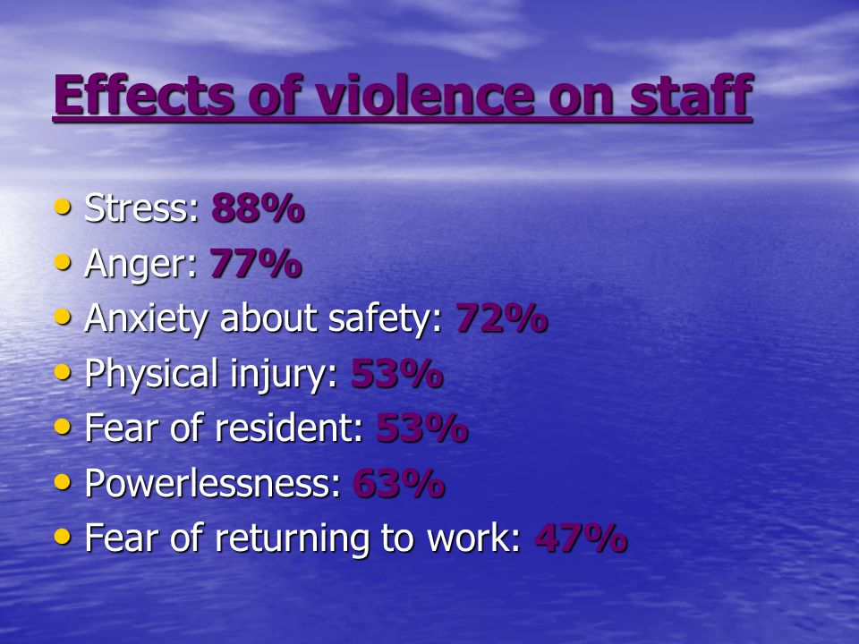 Effects of violence on staff Stress: 88% Stress: 88% Anger: 77% Anger: 77% Anxiety about safety: 72% Anxiety about safety: 72% Physical injury: 53% Physical injury: 53% Fear of resident: 53% Fear of resident: 53% Powerlessness: 63% Powerlessness: 63% Fear of returning to work: 47% Fear of returning to work: 47%