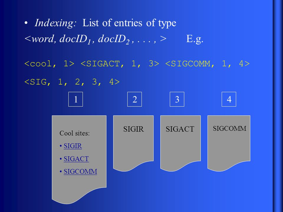 Indexing: List of entries of type E.g. SIGCOMM 1 3 4 2 Cool sites: SIGIR SIGACT SIGCOMM SIGIRSIGACT