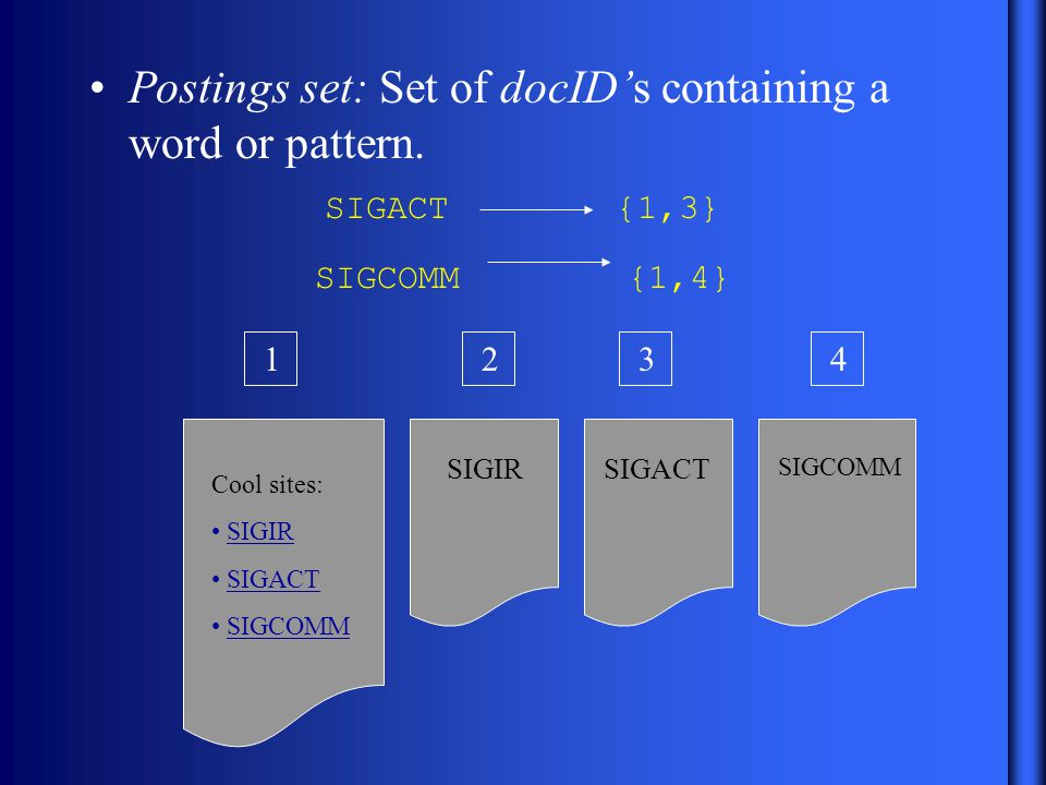 Postings set: Set of docID's containing a word or pattern.