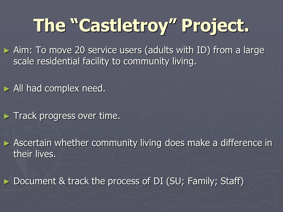 The Castletroy Project.