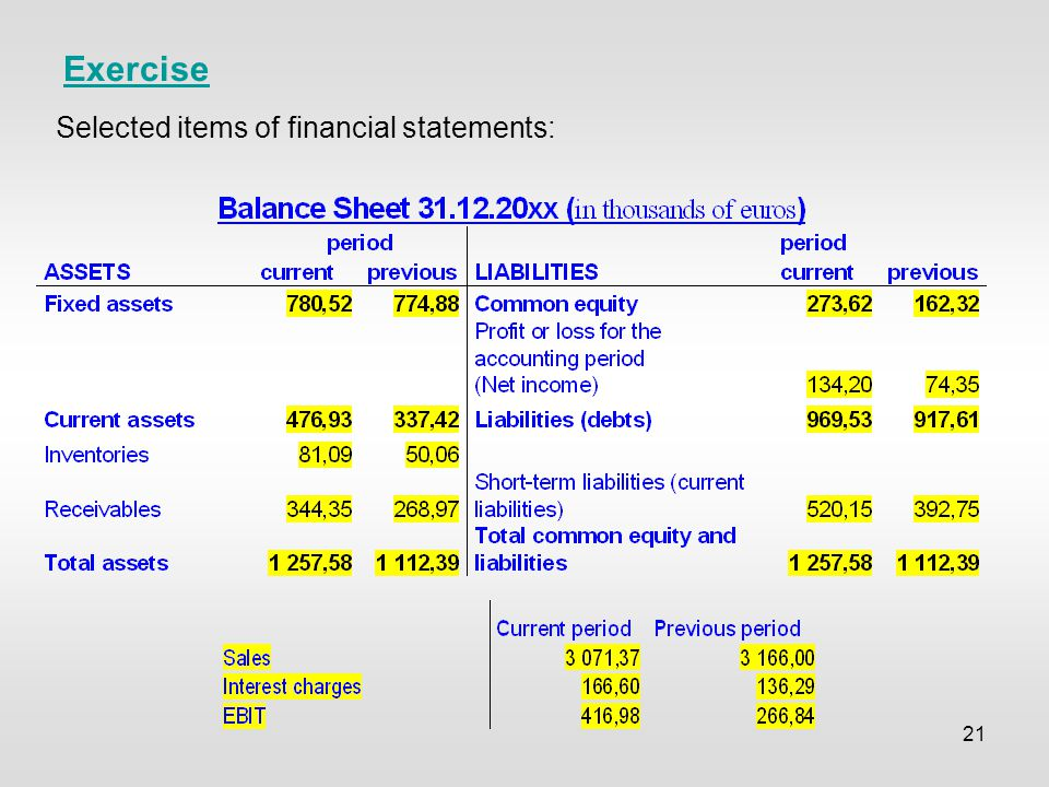 21 Exercise Selected items of financial statements: