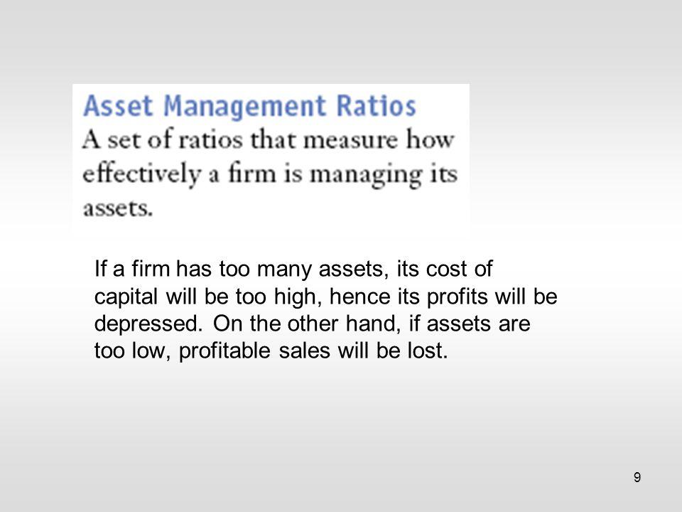 20 Summary set of financial ratios