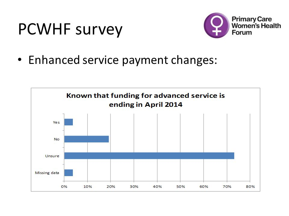 PCWHF survey Enhanced service payment changes:
