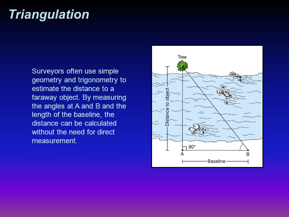 Surveyors often use simple geometry and trigonometry to estimate the distance to a faraway object.