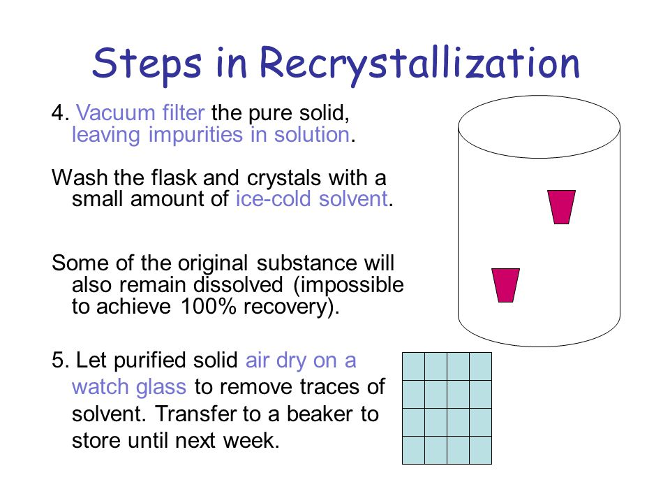 Steps in Recrystallization 4. Vacuum filter the pure solid, leaving impurities in solution.